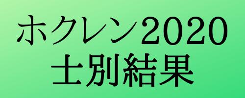 ホクレンディスタンスチャレンジ2020士別結果!田中希実が日本歴代2位
