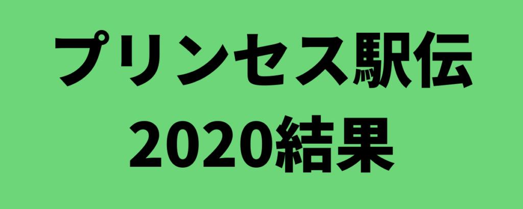 プリンセス駅伝2020結果