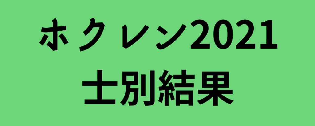 ホクレン2021士別結果